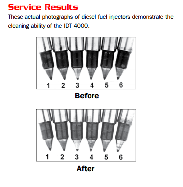 MotorVac IDT 4000 Service Results