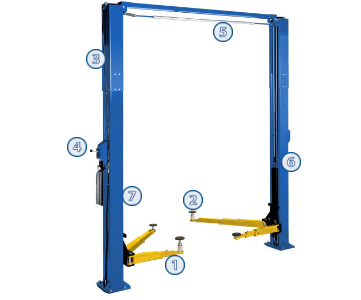 Quality Lifts Q10 Features