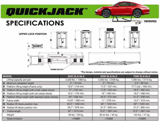 QuickJack car lift dimensions and specs